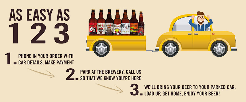 Beer to your car